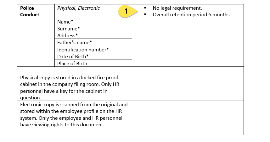 Data Retention Policy - Step 7